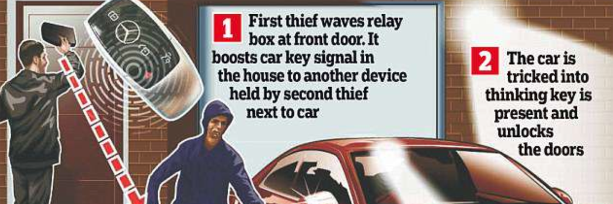 Poorly designed convenience technology strikes again: risk $50,000 to save 5 seconds with keyless car starters